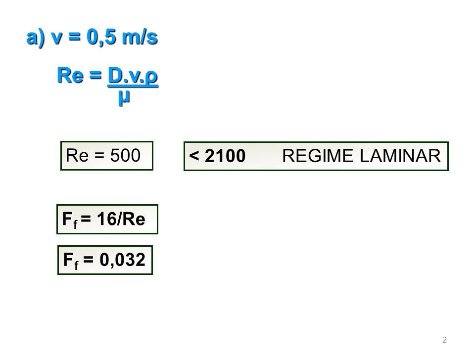 a) v = 0,5 m/s Re = D.v.ρ μ Re = 500 < 2100 REGIME LAMINAR