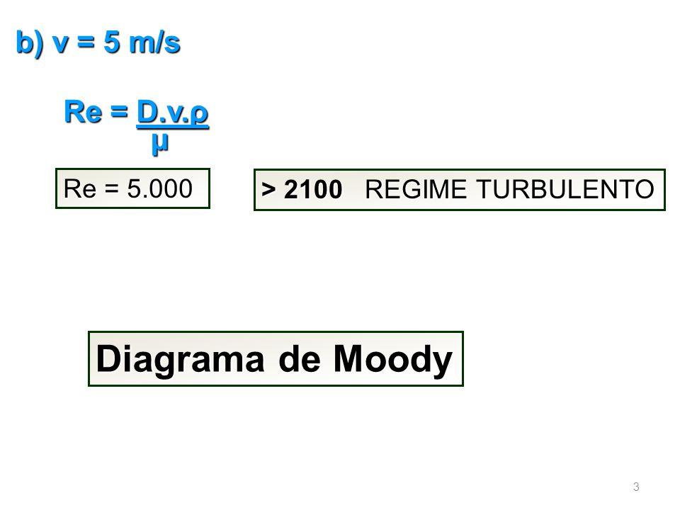Diagrama de Moody b) v = 5 m/s Re = D.v.ρ μ Re = 5.000