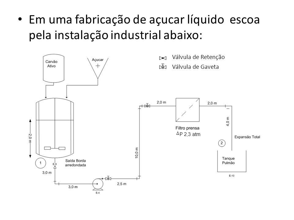 Em uma fabricação de açucar líquido escoa pela instalação industrial abaixo: