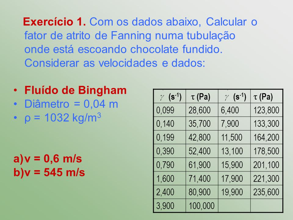 Exercício 1. Com os dados abaixo, Calcular o fator de atrito de Fanning numa tubulação onde está escoando chocolate fundido. Considerar as velocidades e dados: