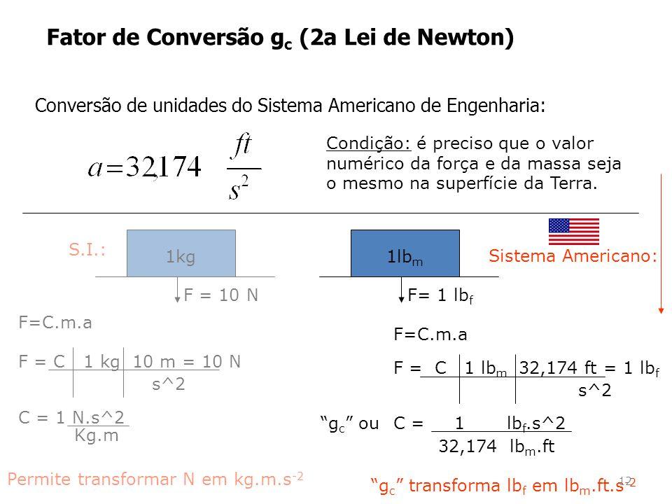 Fator de Conversão gc (2a Lei de Newton)