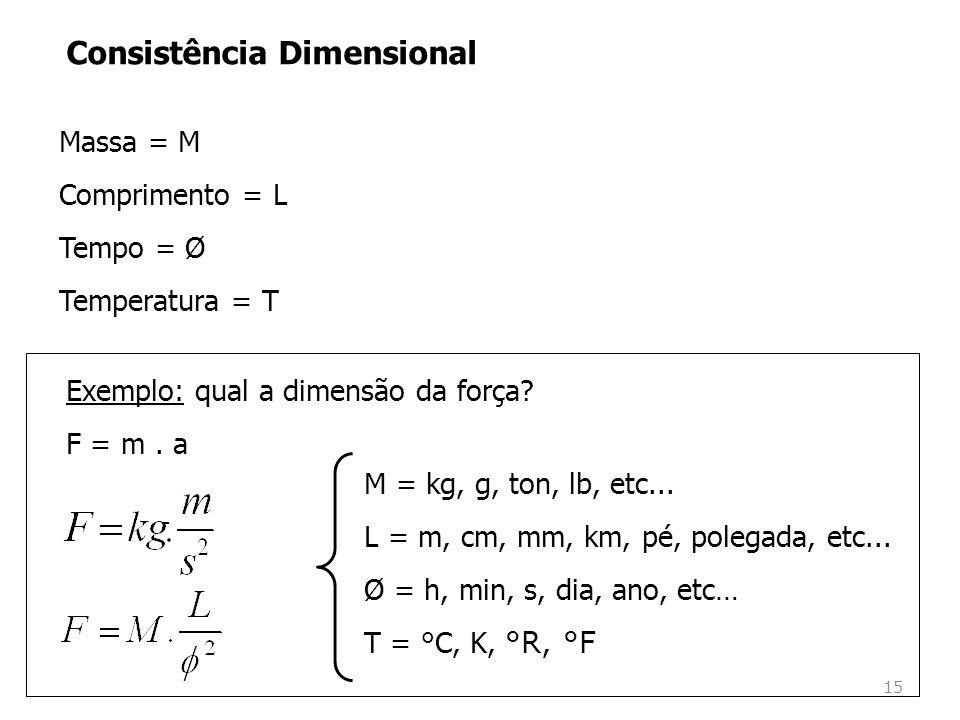 Consistência Dimensional