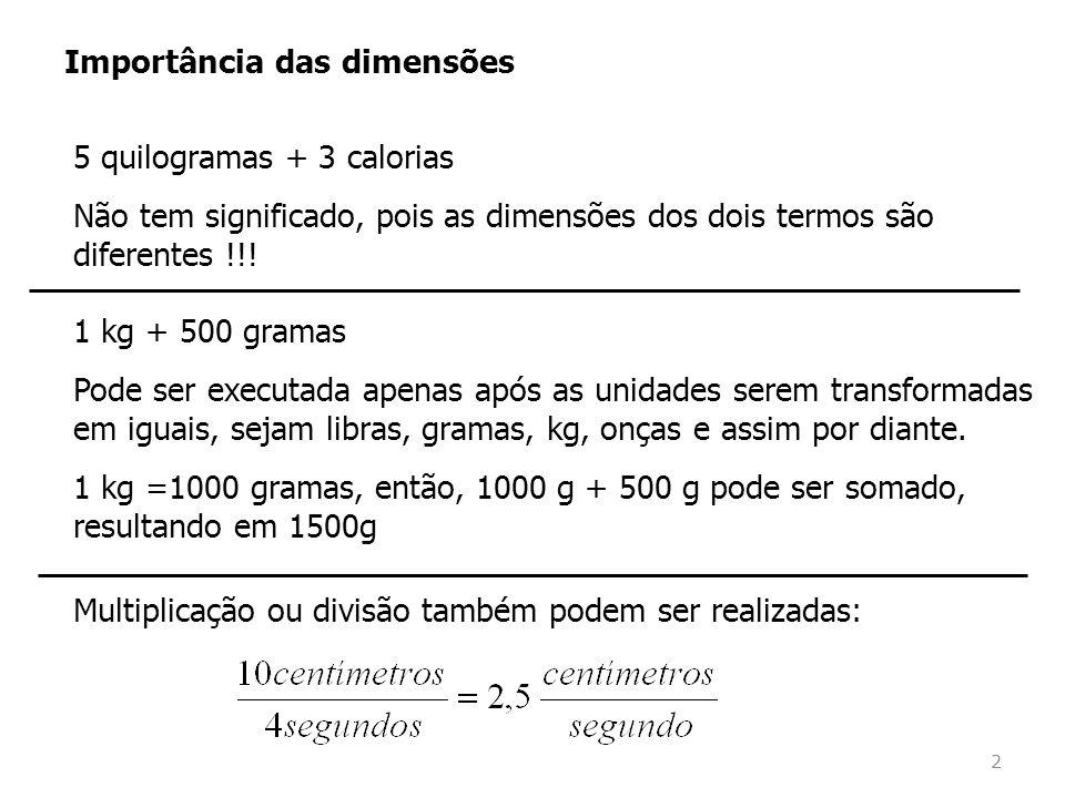 Importância das dimensões