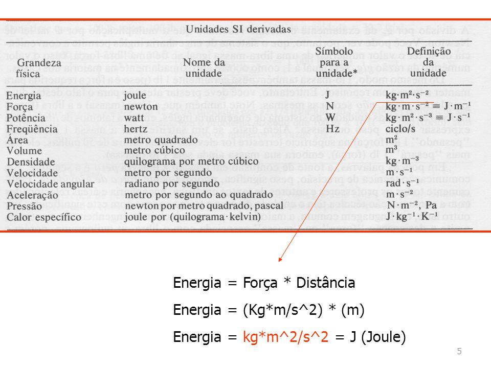 Energia = Força * Distância