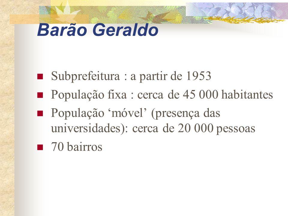 Barão Geraldo Subprefeitura : a partir de 1953