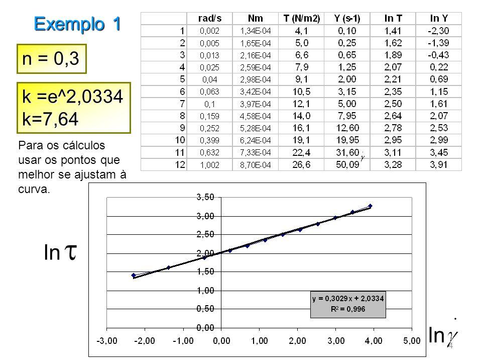  ln ln Exemplo 1 n = 0,3 k =e^2,0334 k=7,64