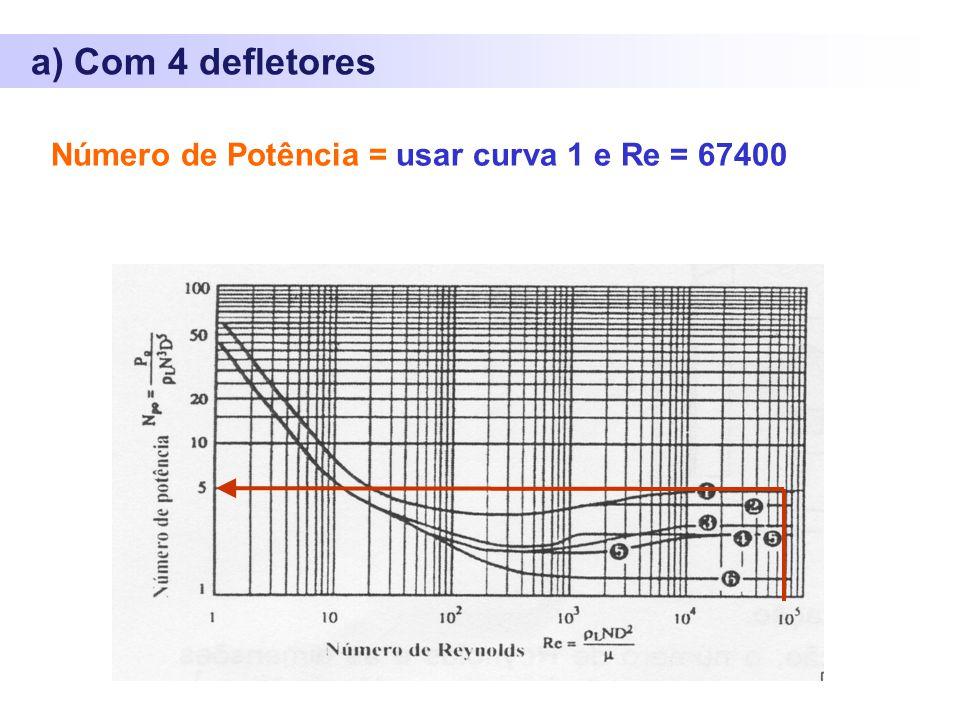 a) Com 4 defletores Número de Potência = usar curva 1 e Re = 67400