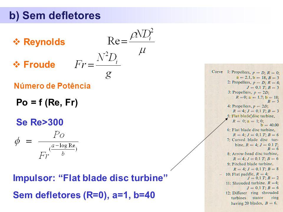b) Sem defletores Reynolds Froude Po = f (Re, Fr) Se Re>300