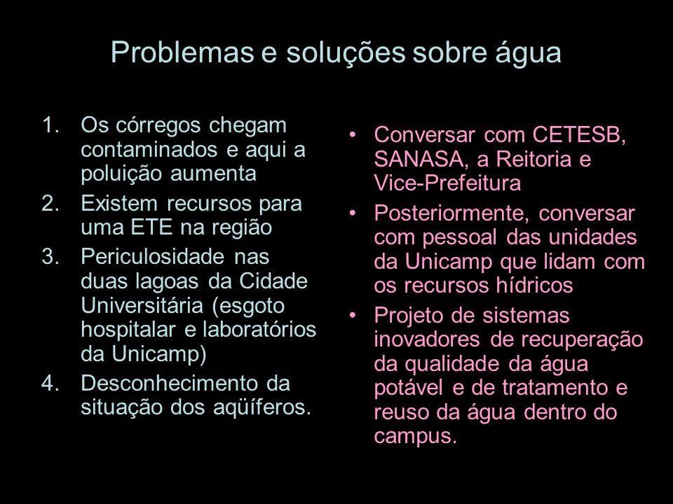 Problemas e soluções sobre água