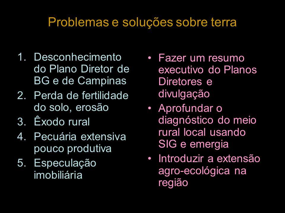 Problemas e soluções sobre terra