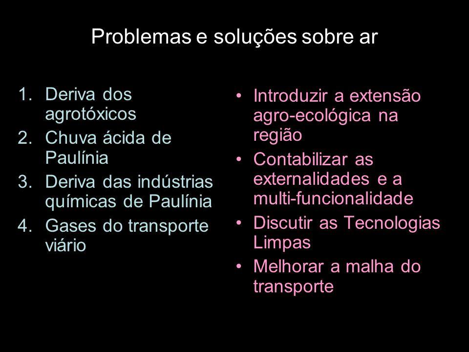Problemas e soluções sobre ar