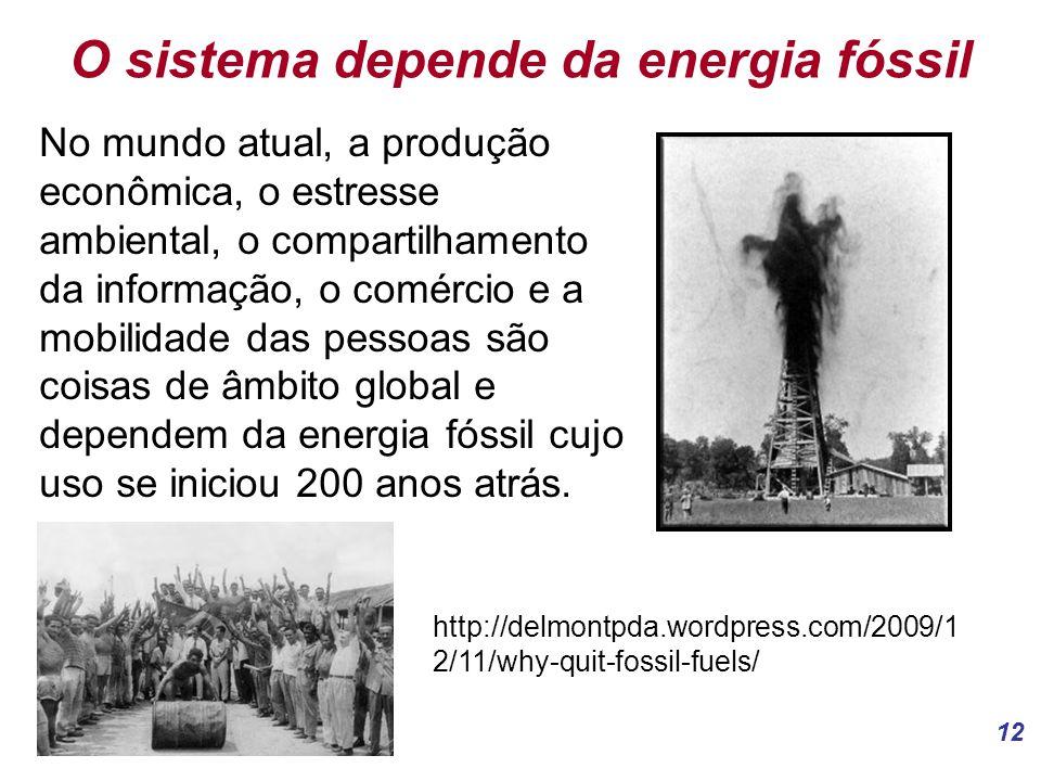 O sistema depende da energia fóssil