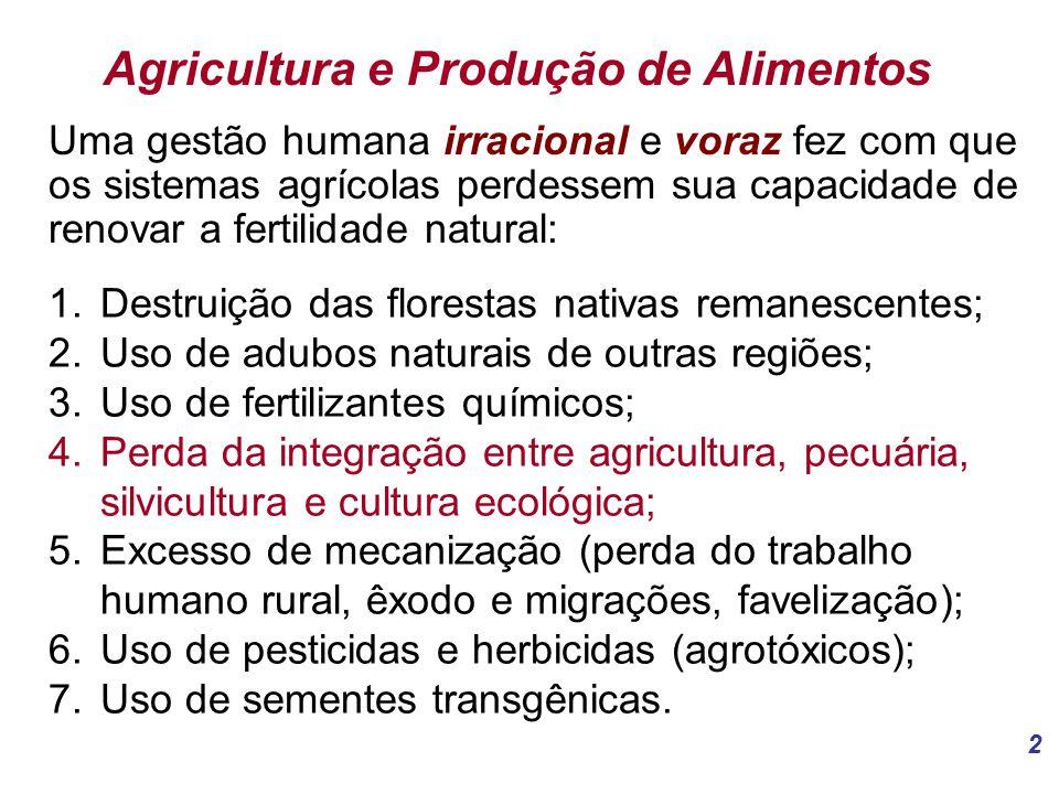 Agricultura e Produção de Alimentos