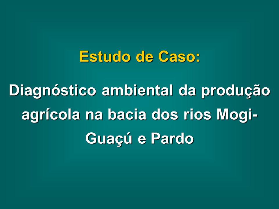 Estudo de Caso: Diagnóstico ambiental da produção agrícola na bacia dos rios Mogi-Guaçú e Pardo