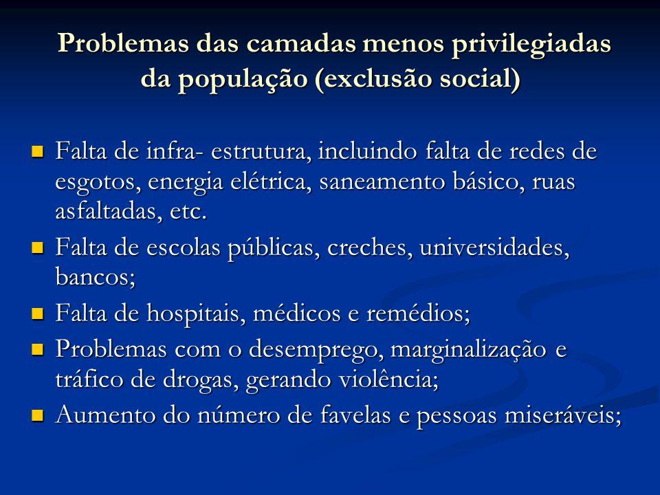 Problemas das camadas menos privilegiadas da população (exclusão social)