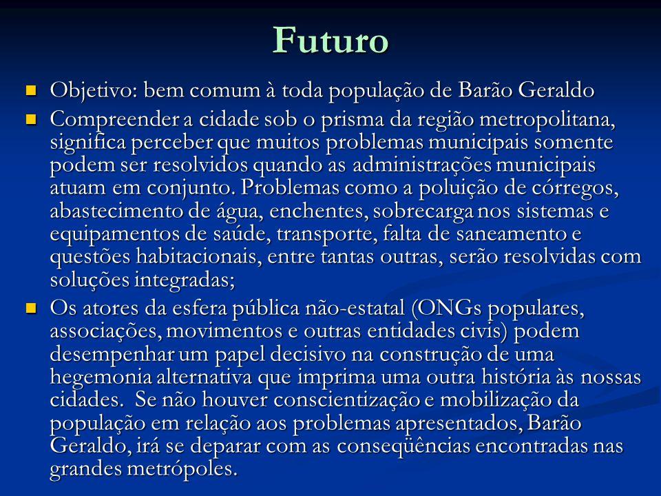 Futuro Objetivo: bem comum à toda população de Barão Geraldo