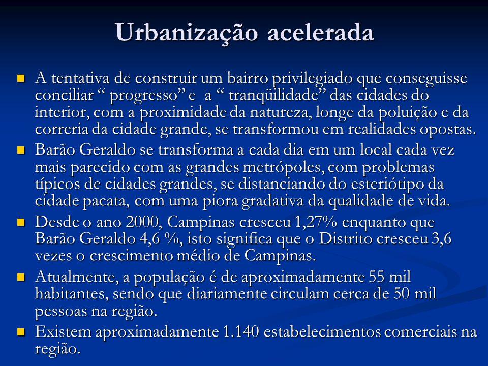 Urbanização acelerada