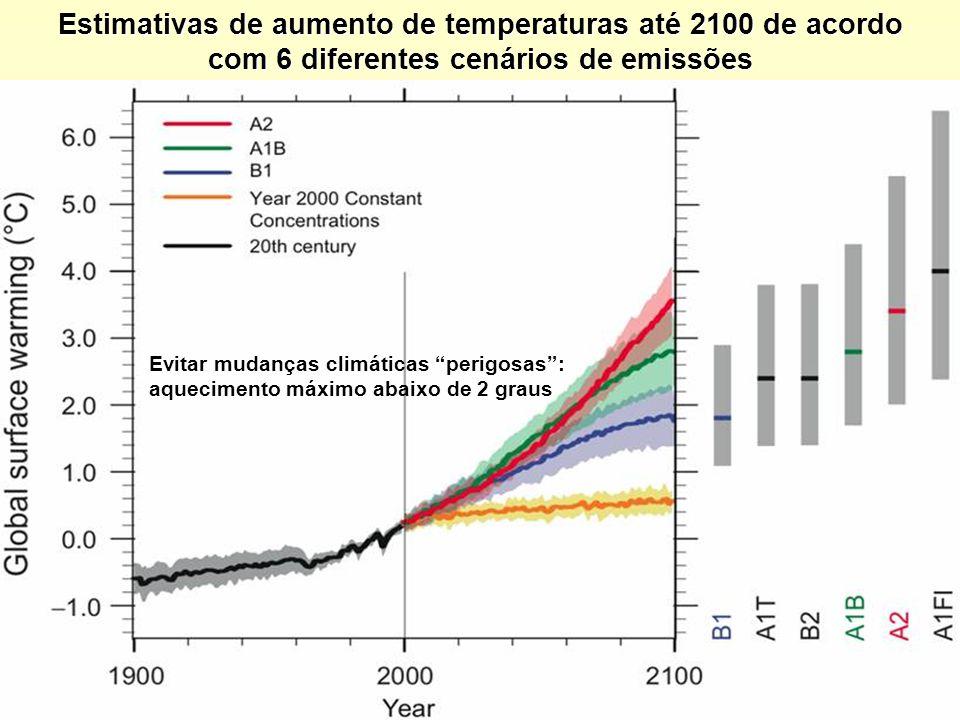 Estimativas de aumento de temperaturas até 2100 de acordo com 6 diferentes cenários de emissões