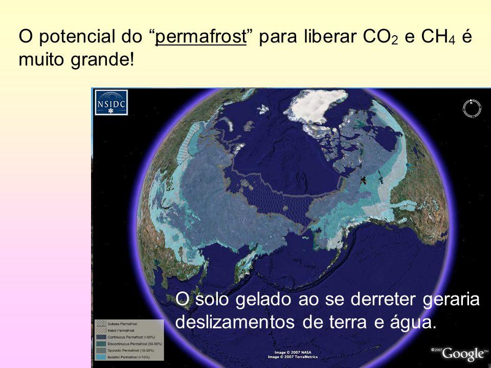 O potencial do permafrost para liberar CO2 e CH4 é muito grande!