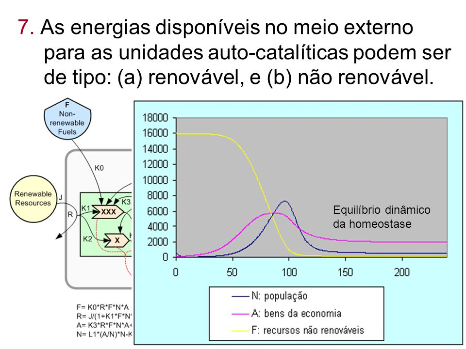 7. As energias disponíveis no meio externo para as unidades auto-catalíticas podem ser de tipo: (a) renovável, e (b) não renovável.