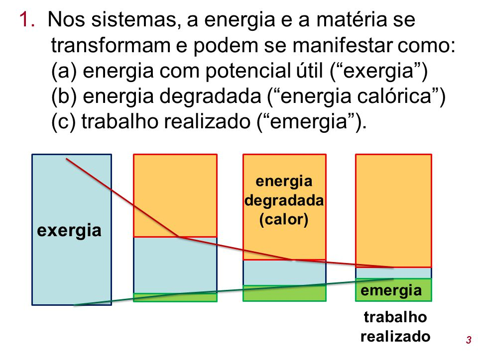 energia degradada (calor)