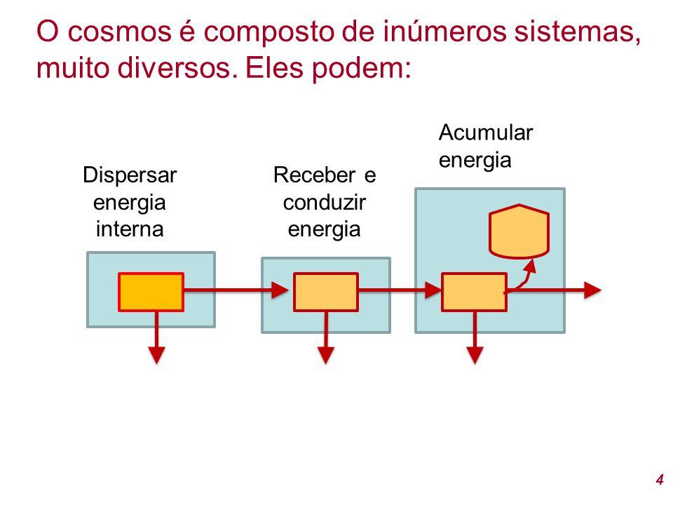 O cosmos é composto de inúmeros sistemas, muito diversos. Eles podem: