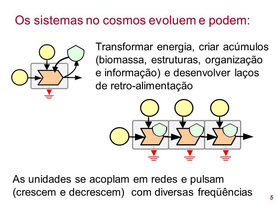 Os sistemas no cosmos evoluem e podem: