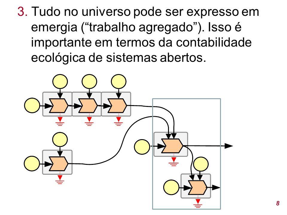 3. Tudo no universo pode ser expresso em emergia ( trabalho agregado )