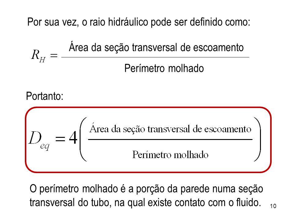 Por sua vez, o raio hidráulico pode ser definido como:
