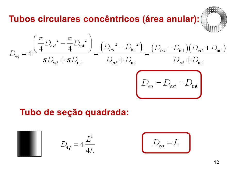 Tubos circulares concêntricos (área anular):
