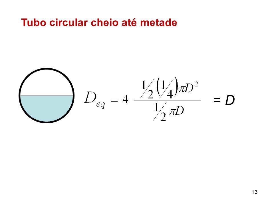 Tubo circular cheio até metade