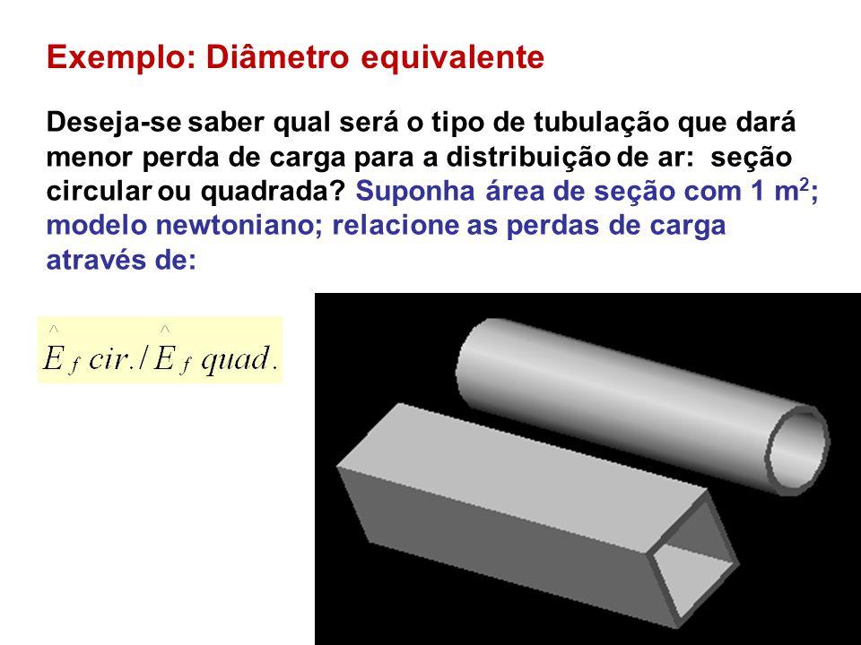 Exemplo: Diâmetro equivalente