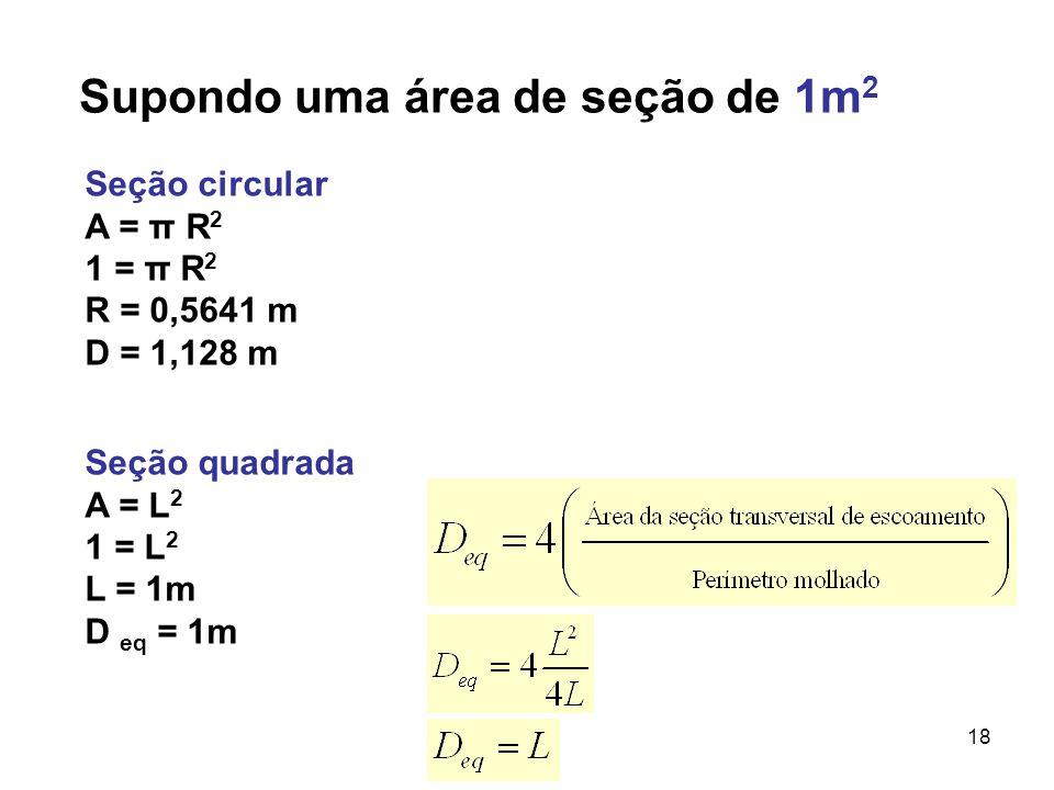 Supondo uma área de seção de 1m2