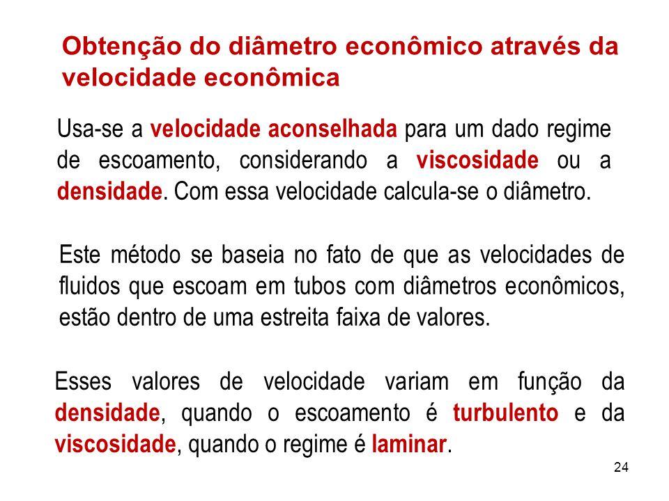 Obtenção do diâmetro econômico através da velocidade econômica