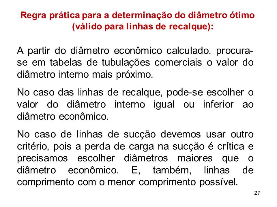 Regra prática para a determinação do diâmetro ótimo (válido para linhas de recalque):