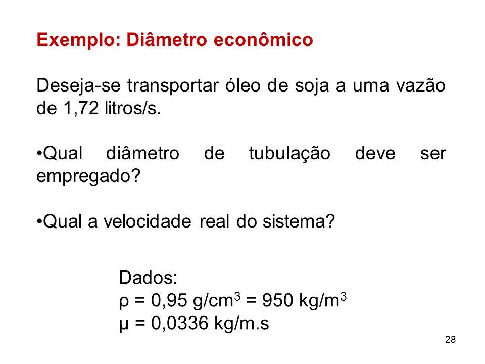 Exemplo: Diâmetro econômico