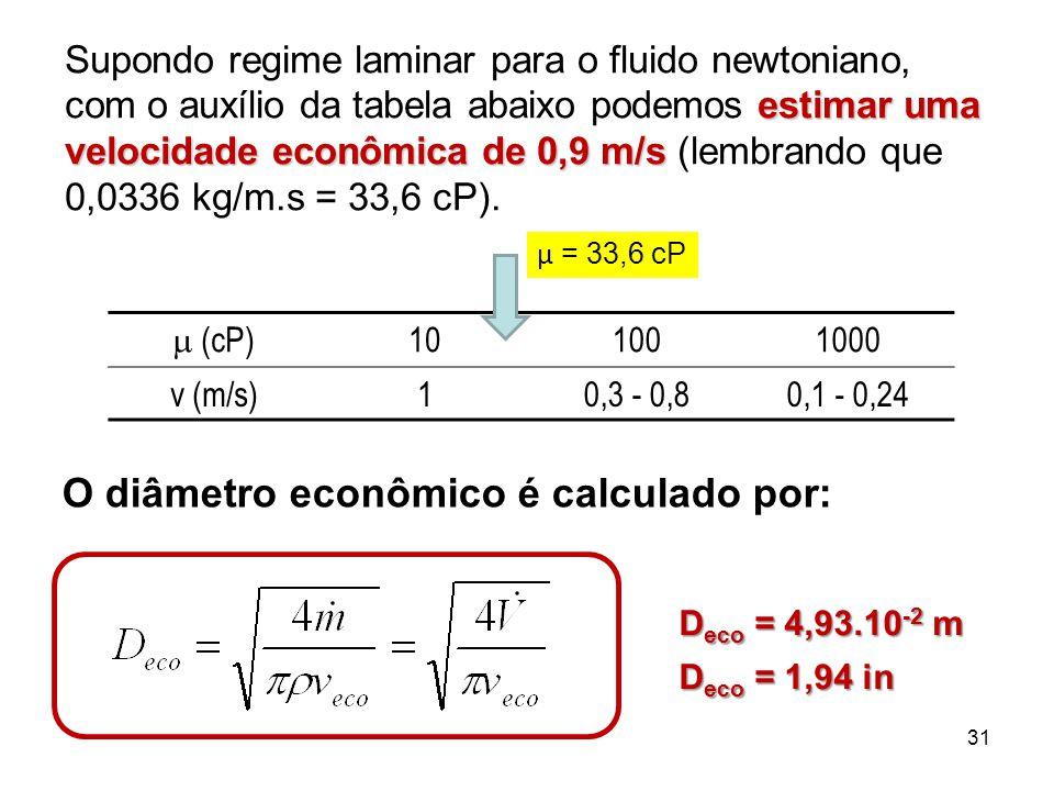 O diâmetro econômico é calculado por: