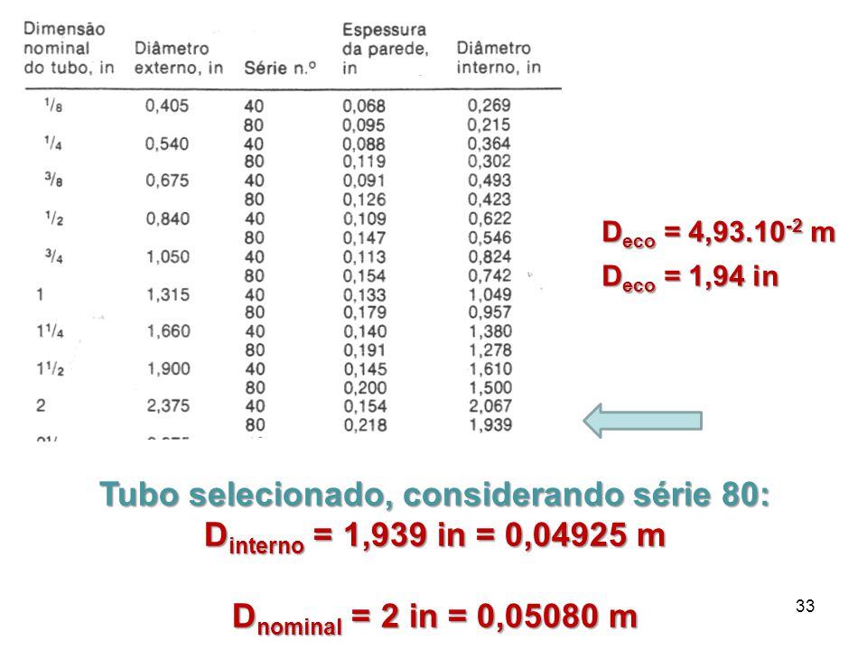 Tubo selecionado, considerando série 80: