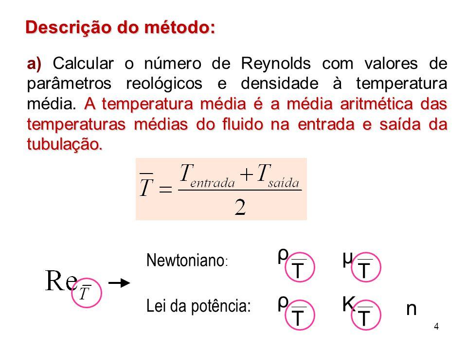 ρ T μ T ρ T K T n Descrição do método: Newtoniano: Lei da potência: