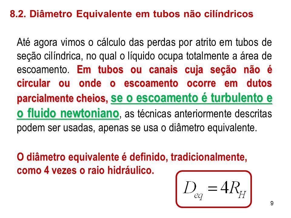 8.2. Diâmetro Equivalente em tubos não cilíndricos