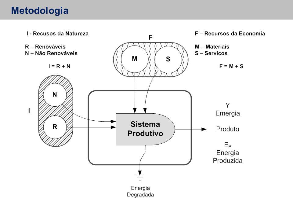 Metodologia 38