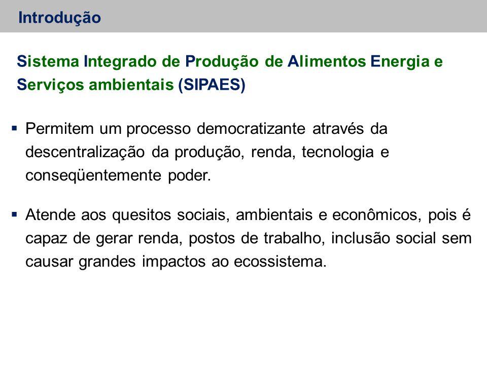 Introdução Sistema Integrado de Produção de Alimentos Energia e Serviços ambientais (SIPAES)