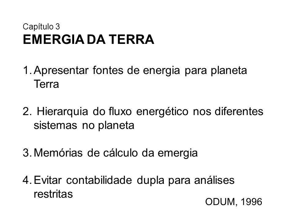 EMERGIA DA TERRA Apresentar fontes de energia para planeta Terra