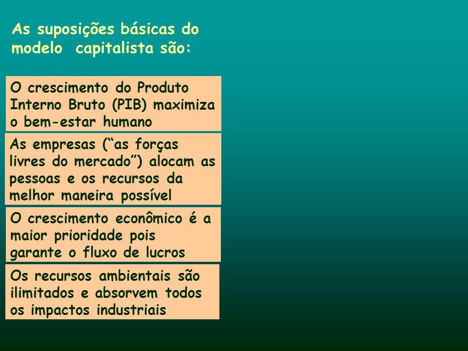 As suposições básicas do modelo capitalista são:
