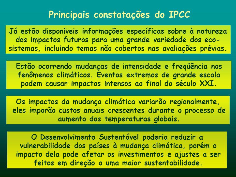 Principais constatações do IPCC