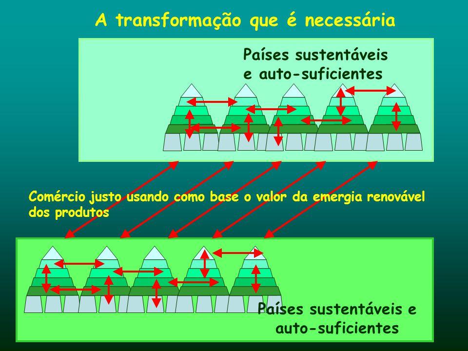 A transformação que é necessária
