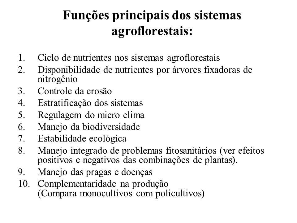 Funções principais dos sistemas agroflorestais: