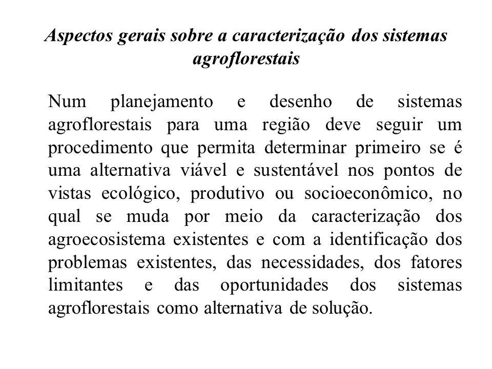 Aspectos gerais sobre a caracterização dos sistemas agroflorestais