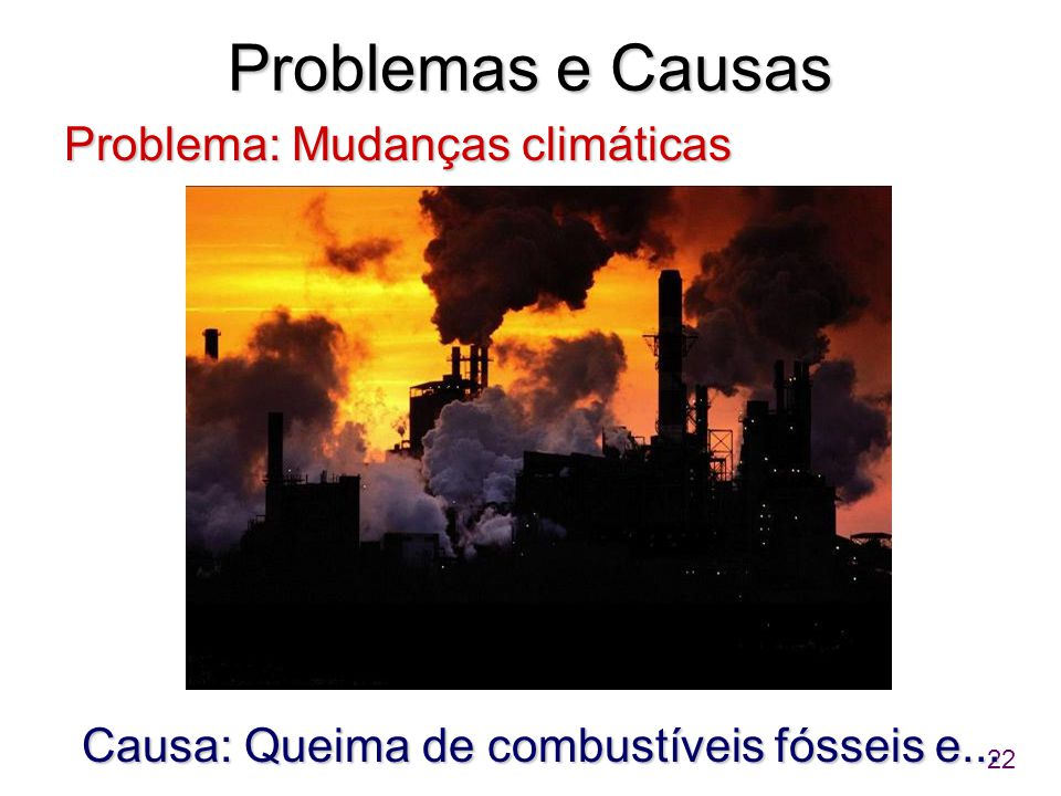 Problemas e Causas Problema: Mudanças climáticas
