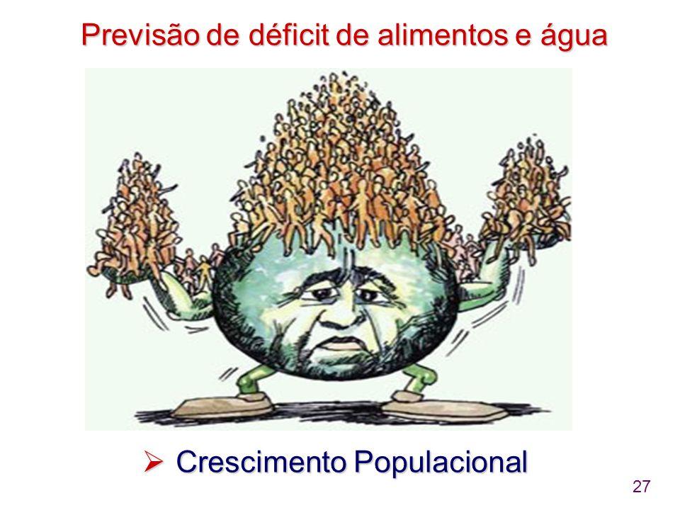 Previsão de déficit de alimentos e água